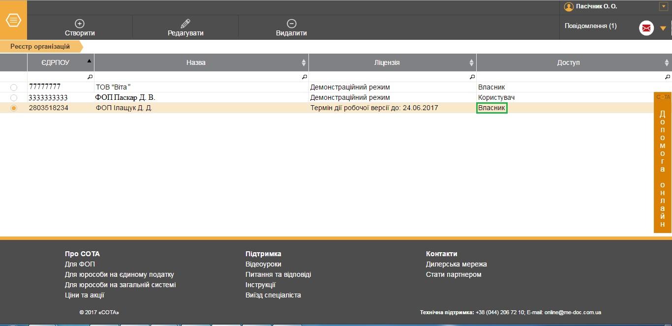 Реєстр організацій