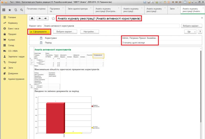 1С БУ 2 аналіз активності користувача