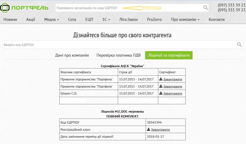 perevirka-litsenziyi-i-sertifikativ