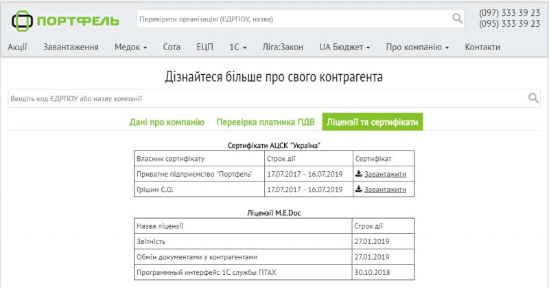 Перевірити ліцензію на Медок та сертифікати